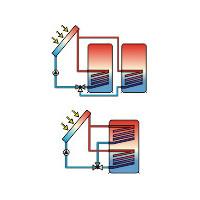 2-Kreis Solarregler